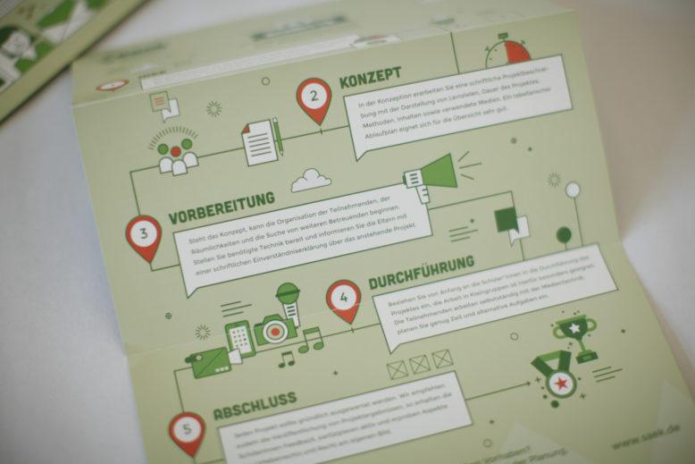 5 Schritte zum Medienprojekt mit Schüler*innen