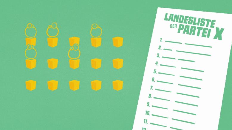 Erklärvideo | Wie geht Landtagswahl?
